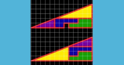 Ein geometrisches Wunder