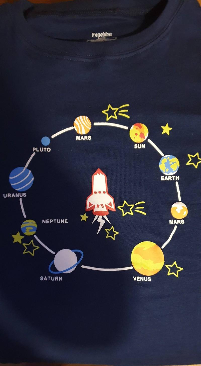 Das neuartige Sonnensystem ist unser modischer Fail
